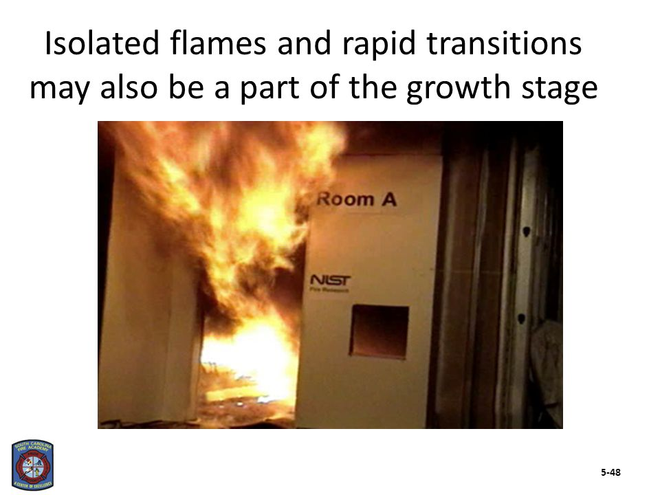 The fully developed stage occurs when all combustible materials are burning