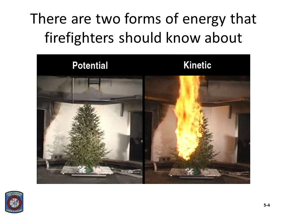 In fire behavior potential chemical energy is