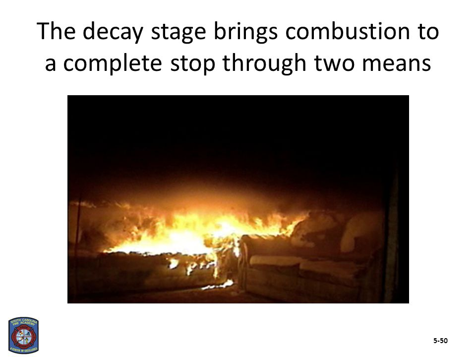 Limited Ventilation (Fire Entering the Decay Stage Due to Lack of Oxygen)