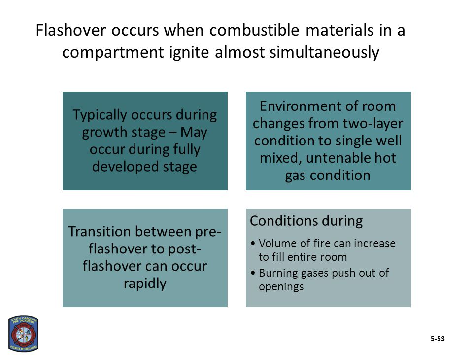 There are several common elements in flashover to be aware of