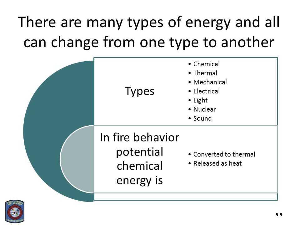You should also know about how to measure and the exchange of energy
