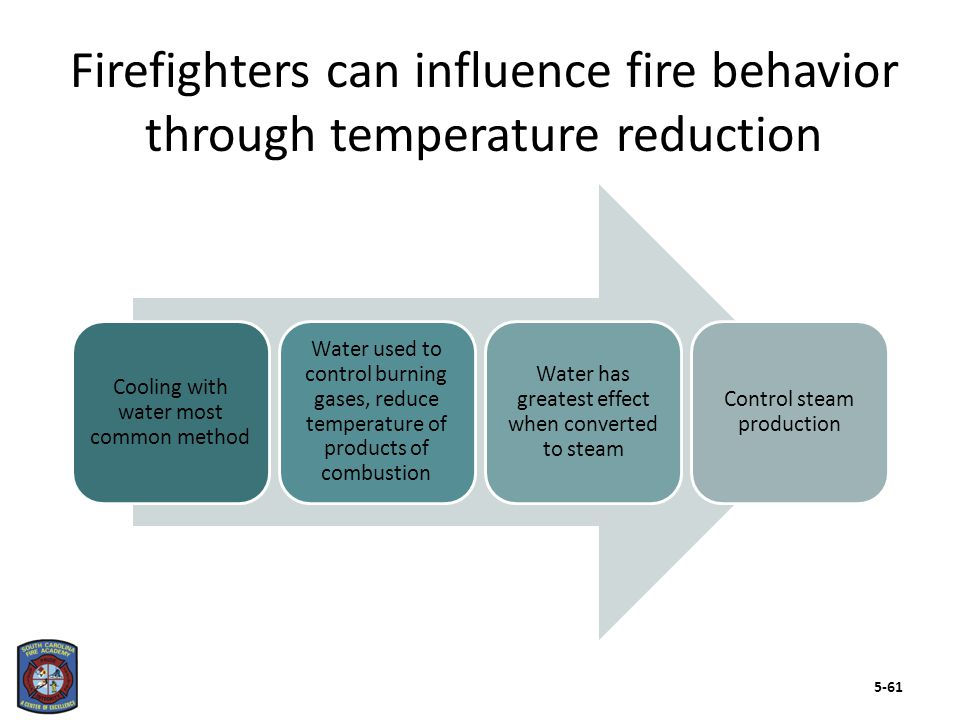 Firefighters can influence fire behavior through fuel removal
