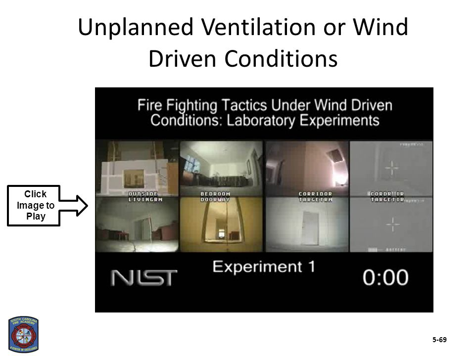 Tactical ventilation is planned, systematic, and coordinated