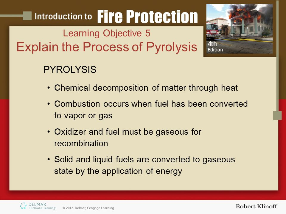 Explain the Process of Pyrolysis
