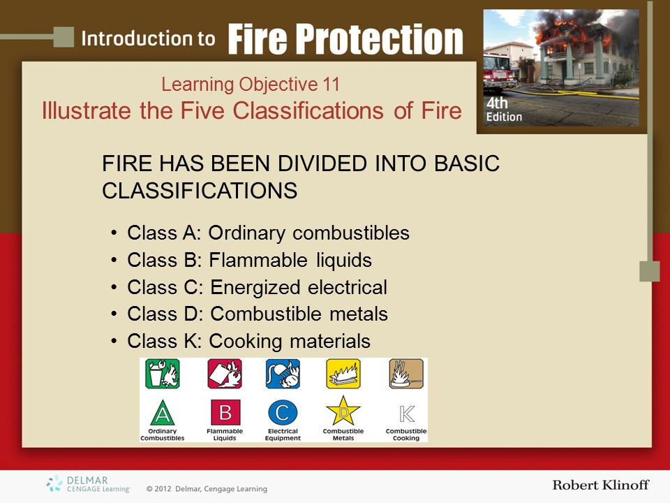 Illustrate the Five Classifications of Fire