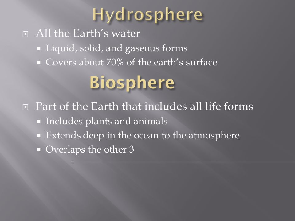 Hydrosphere Biosphere All the Earth's water