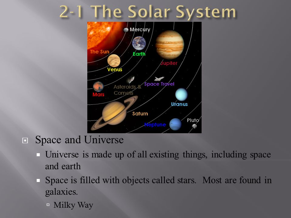 2-1 The Solar System Space and Universe