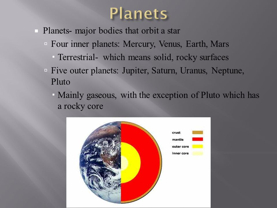Planets Planets- major bodies that orbit a star
