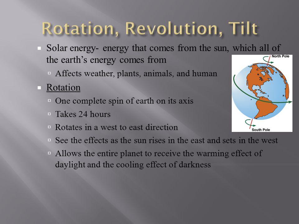 Rotation, Revolution, Tilt