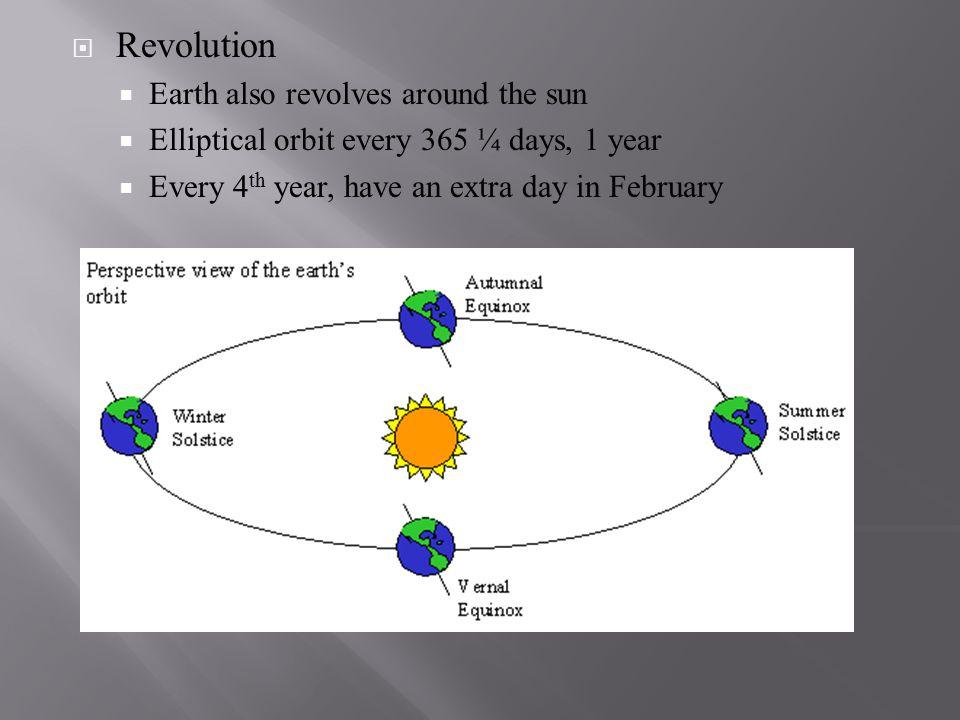 Revolution Earth also revolves around the sun