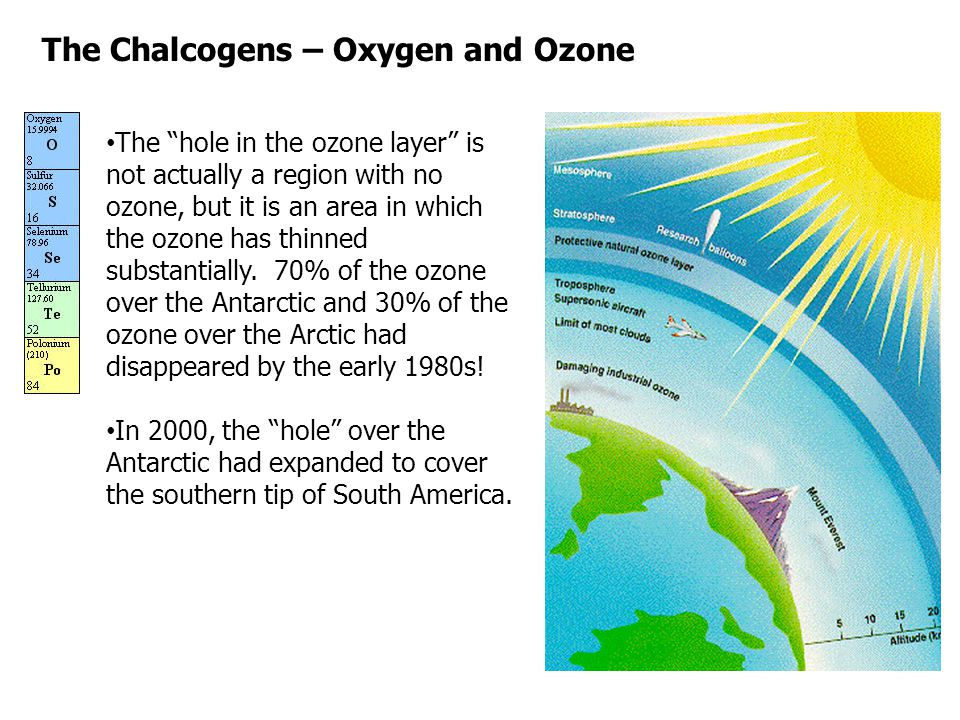 The Chalcogens – Oxygen and Ozone