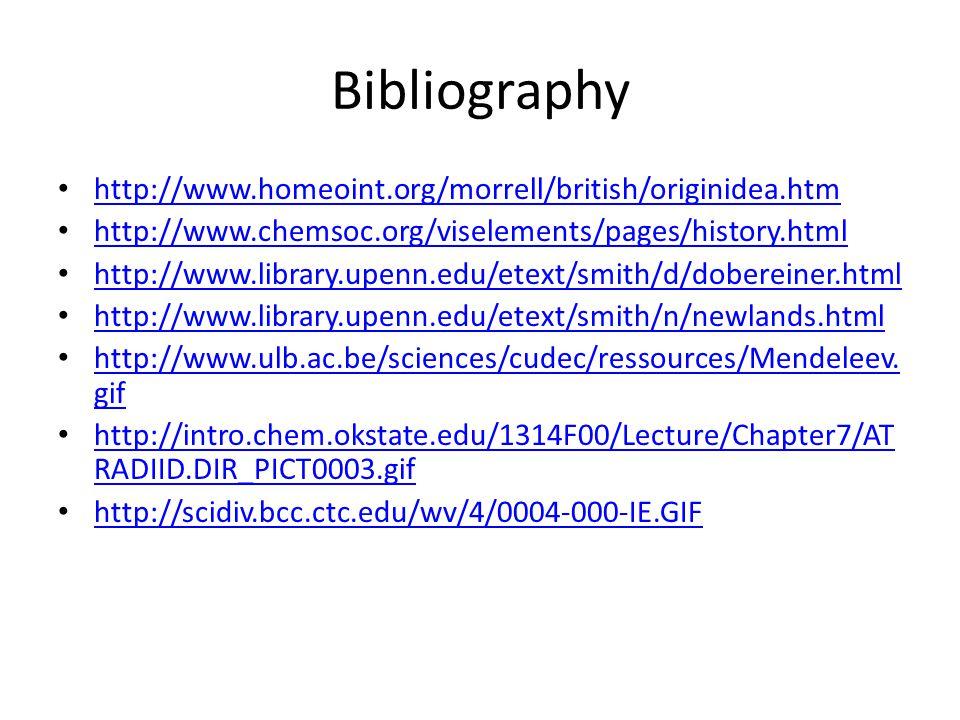 Bibliography http://www.homeoint.org/morrell/british/originidea.htm