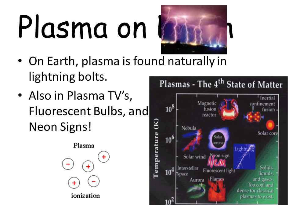 Plasma on Earth On Earth, plasma is found naturally in lightning bolts.