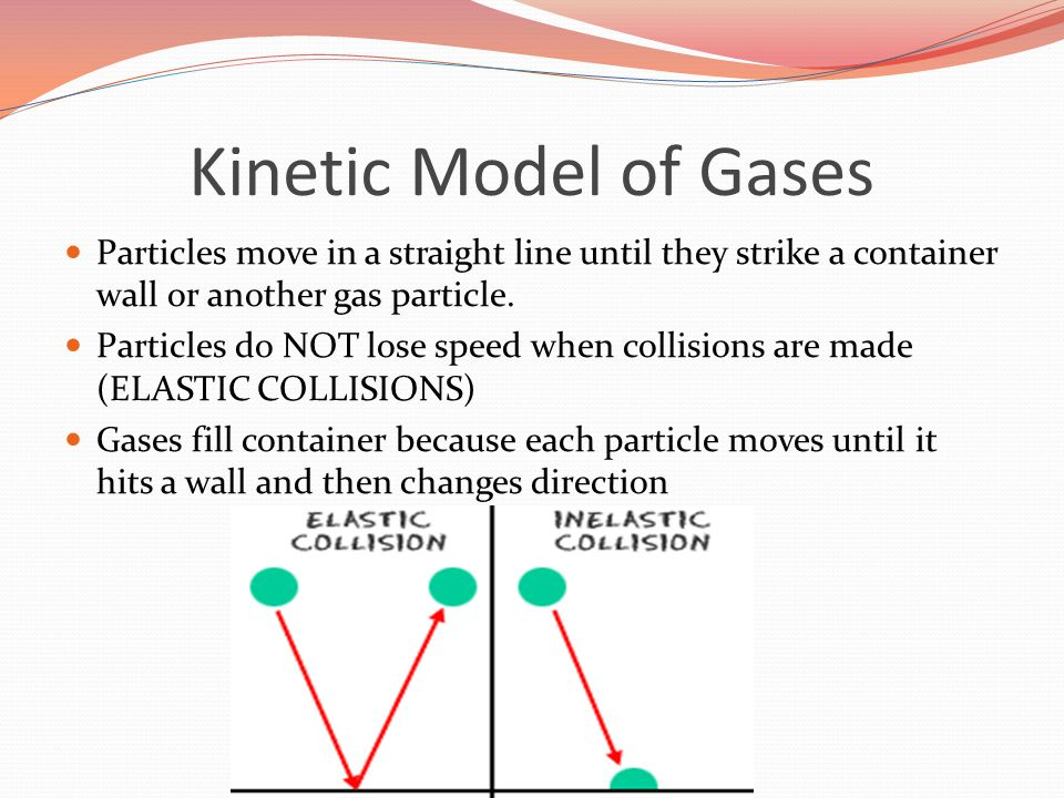 Kinetic Model of Gases Particles move in a straight line until they strike a container wall or another gas particle.