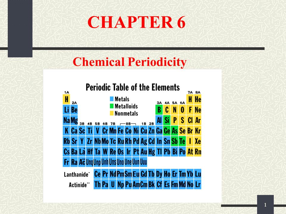 CHAPTER 6 Chemical Periodicity