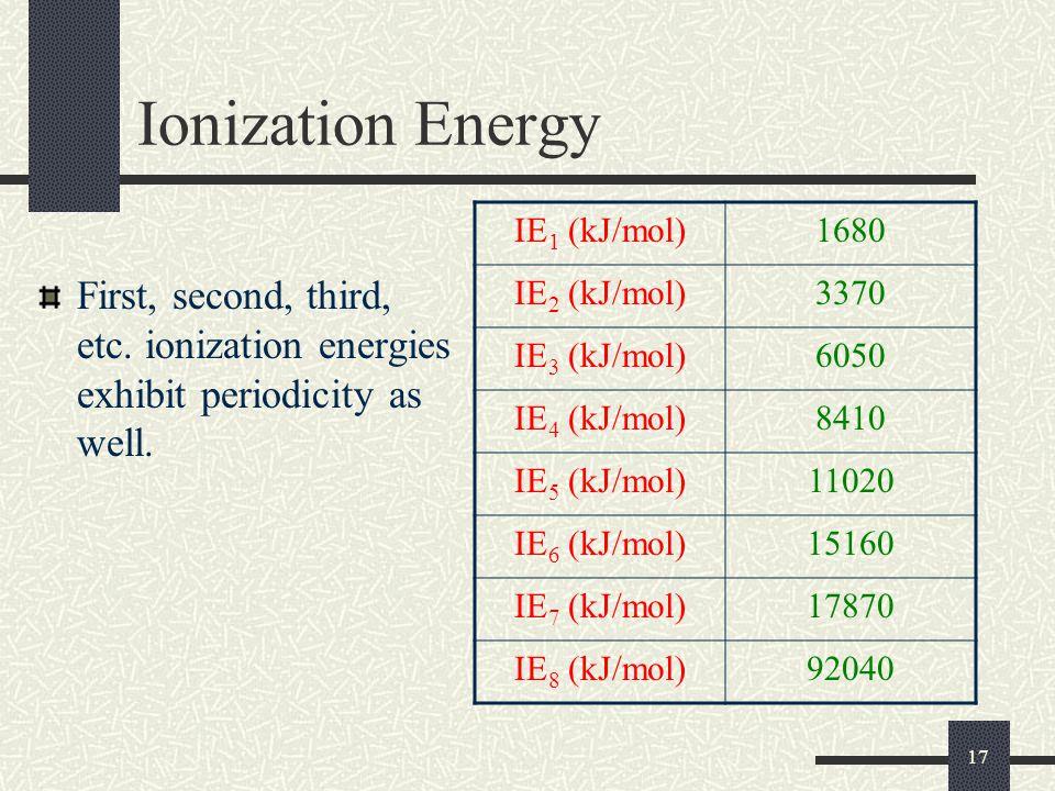 Ionization Energy IE1 (kJ/mol) 1680. IE2 (kJ/mol) 3370. IE3 (kJ/mol) 6050. IE4 (kJ/mol) 8410.