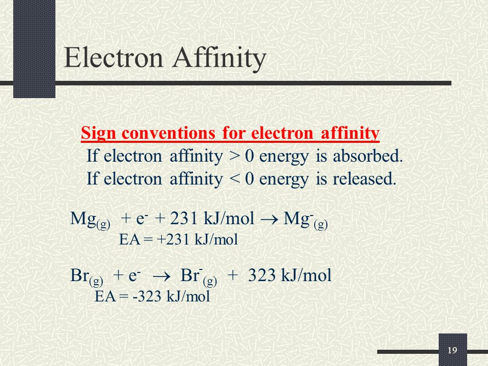 Electron Affinity Sign conventions for electron affinity