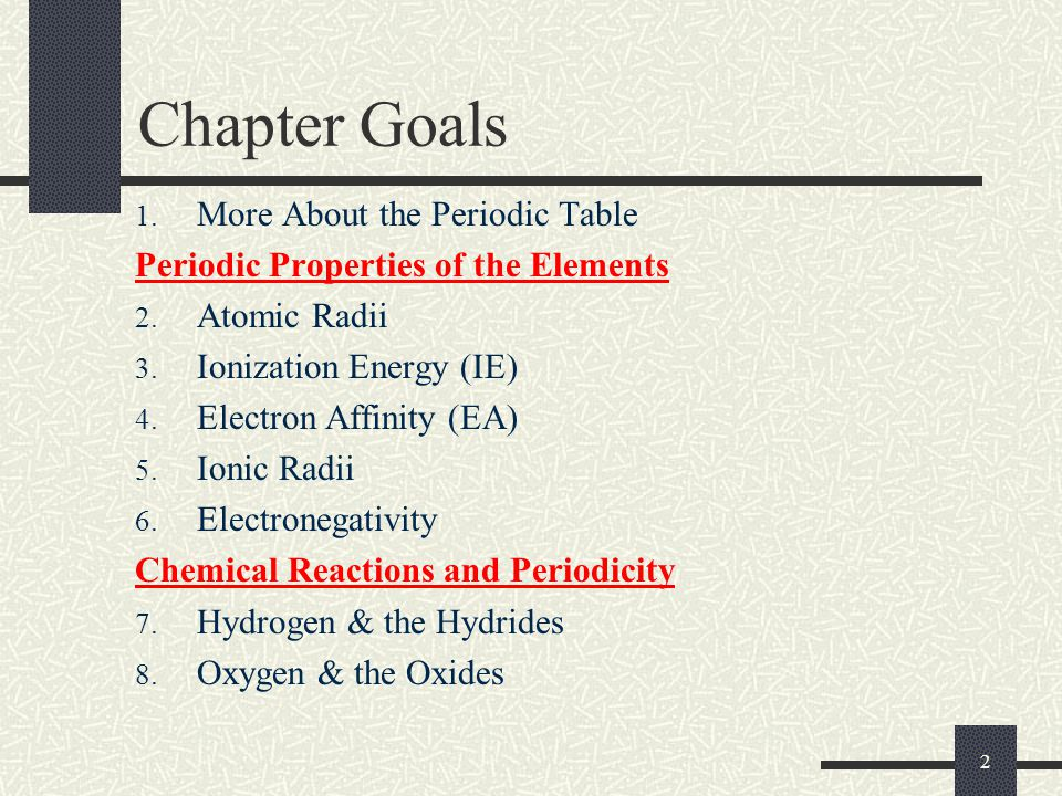 Chapter Goals More About the Periodic Table