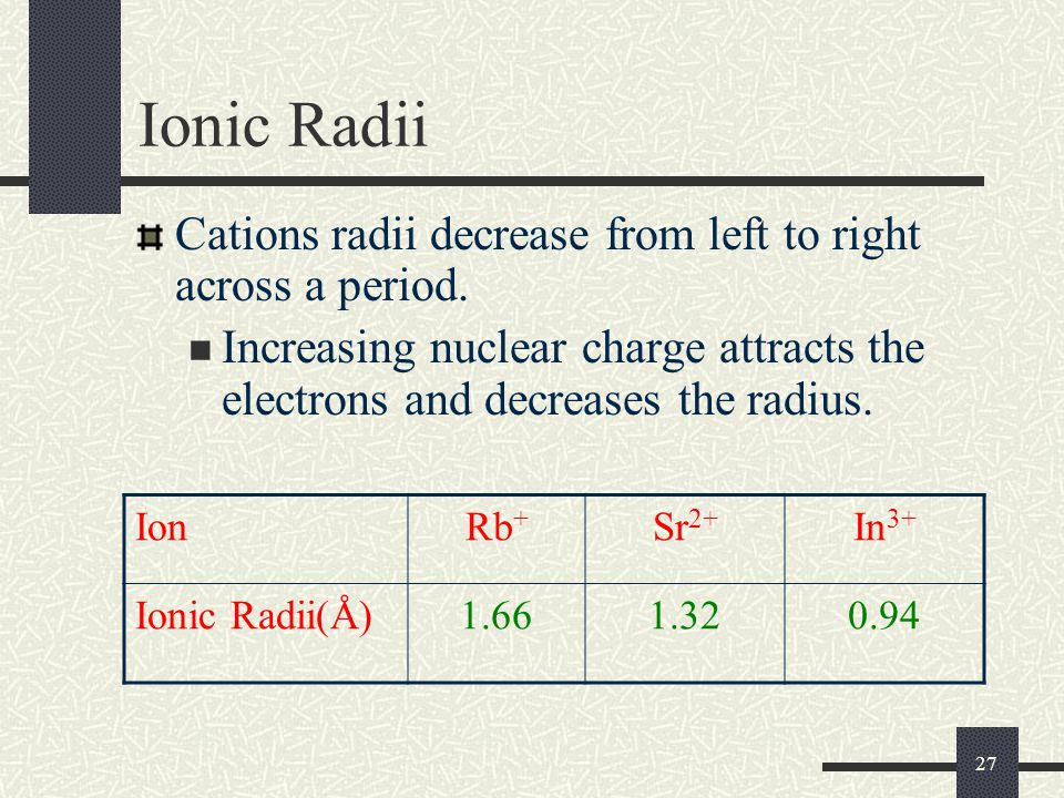 Ionic Radii Cations radii decrease from left to right across a period.