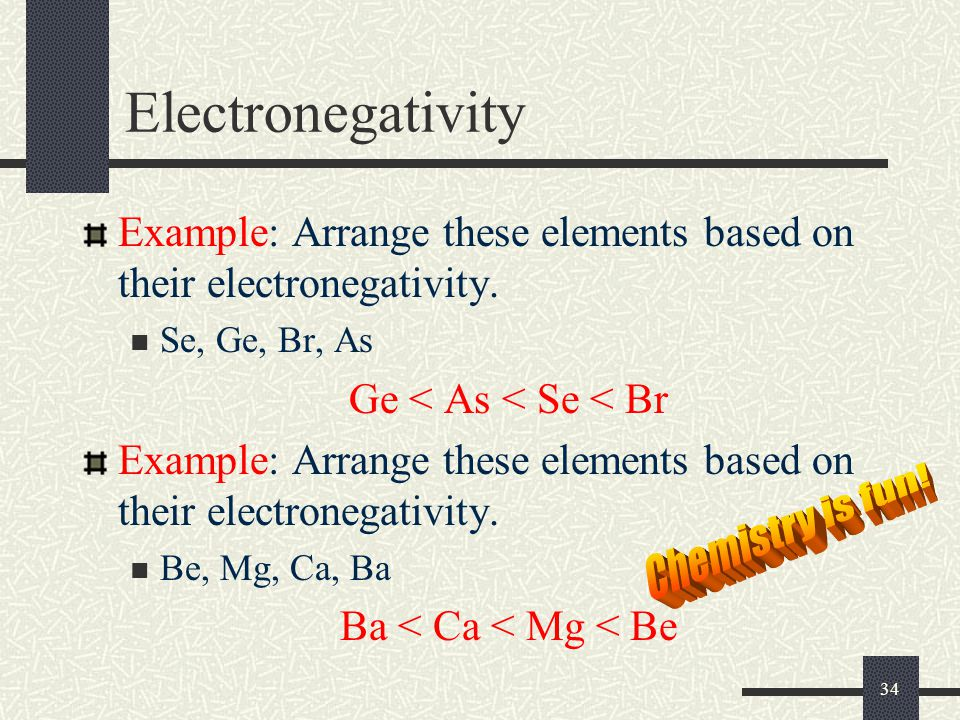 Electronegativity Chemistry is fun!