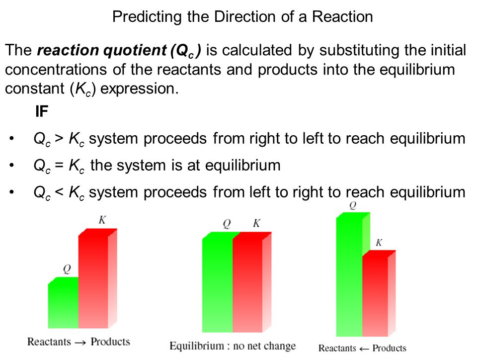 Predicting the Direction of a Reaction