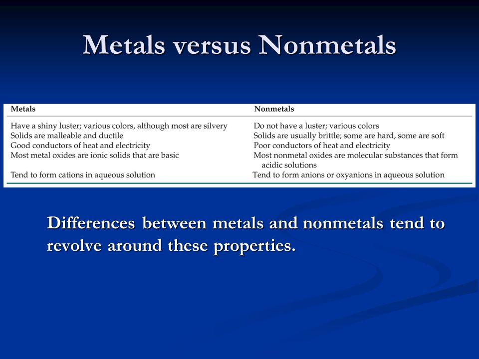 Metals versus Nonmetals
