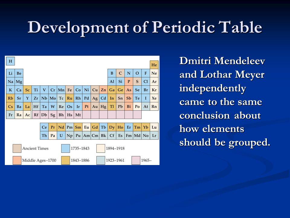 Development of Periodic Table