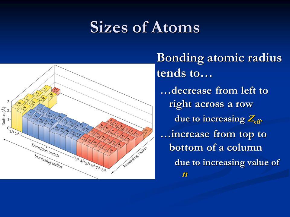 Sizes of Atoms Bonding atomic radius tends to…