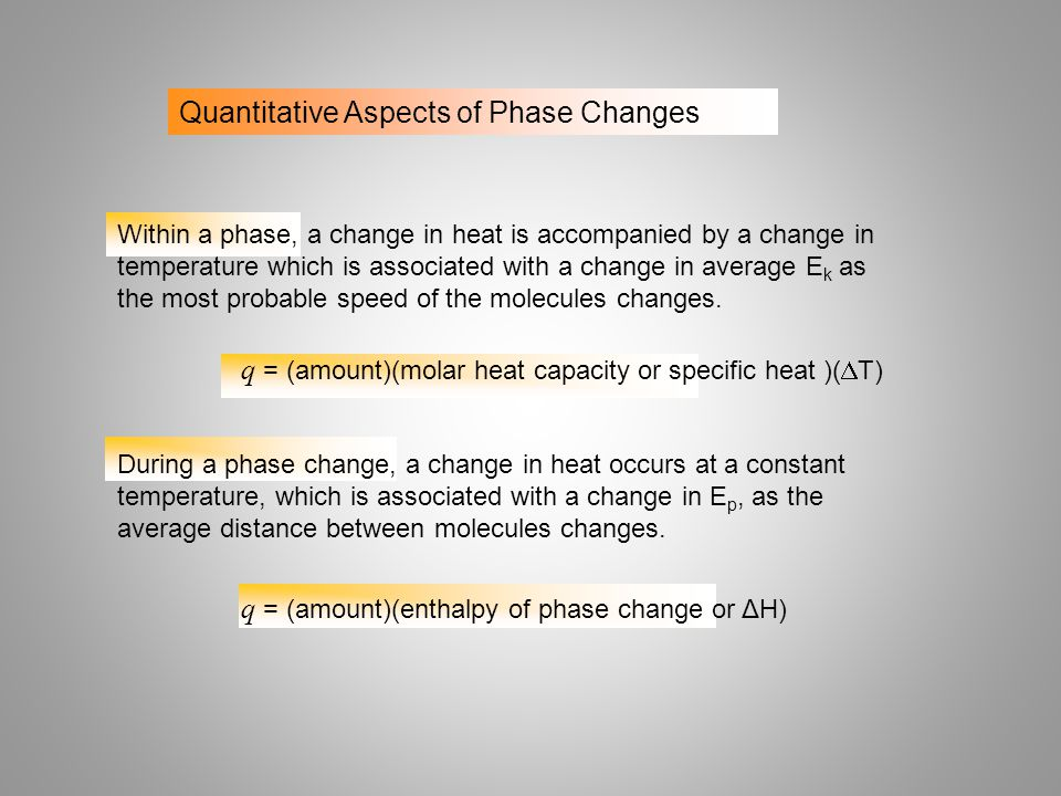 Quantitative Aspects of Phase Changes