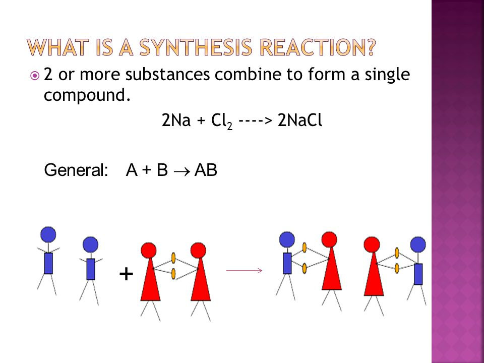What is a Synthesis Reaction
