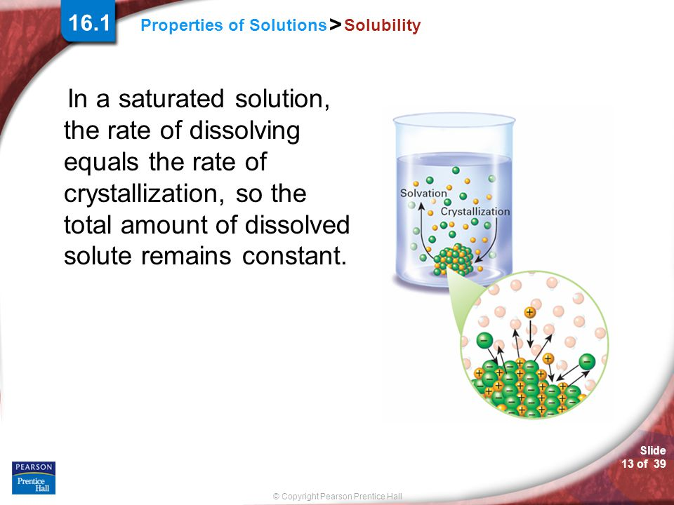 16.1 Solubility.