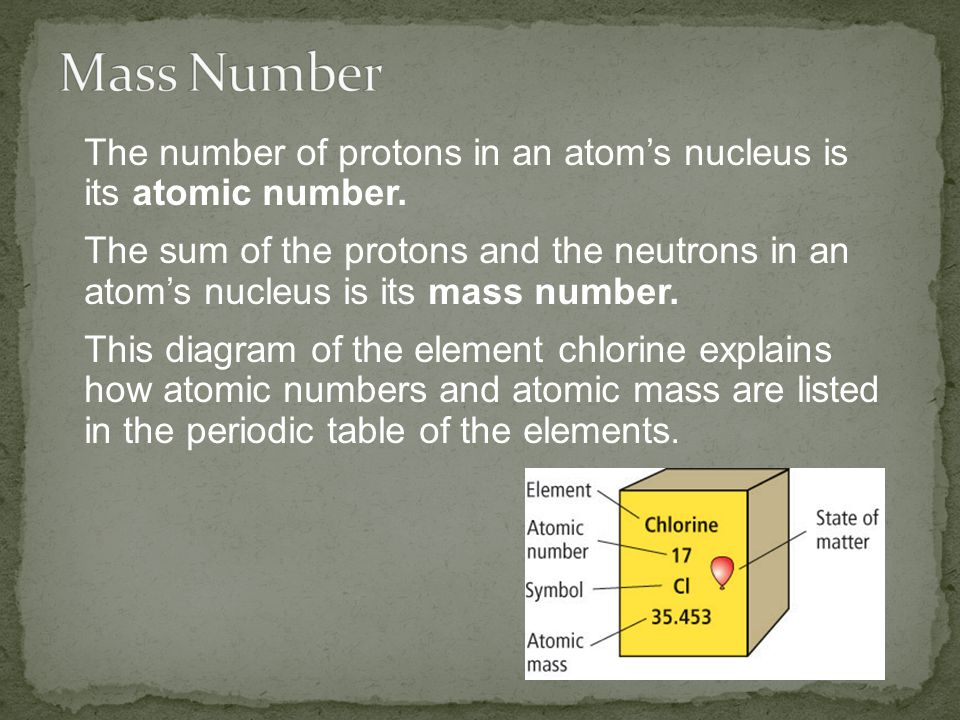 Mass Number The number of protons in an atom's nucleus is its atomic number.