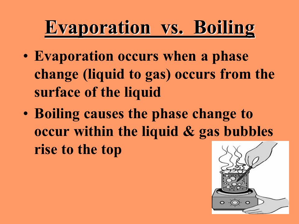 Evaporation vs. Boiling
