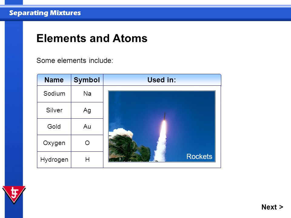Elements and Atoms Some elements include: Used in: Symbol Name Coins