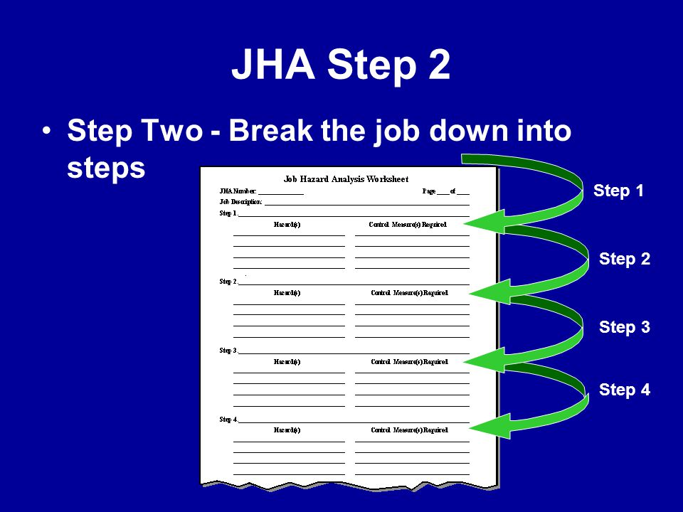 JHA Step 2 Step Two - Break the job down into steps Step 1 Step 2