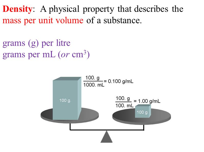 Density: A physical property that describes the mass per unit volume of a substance.