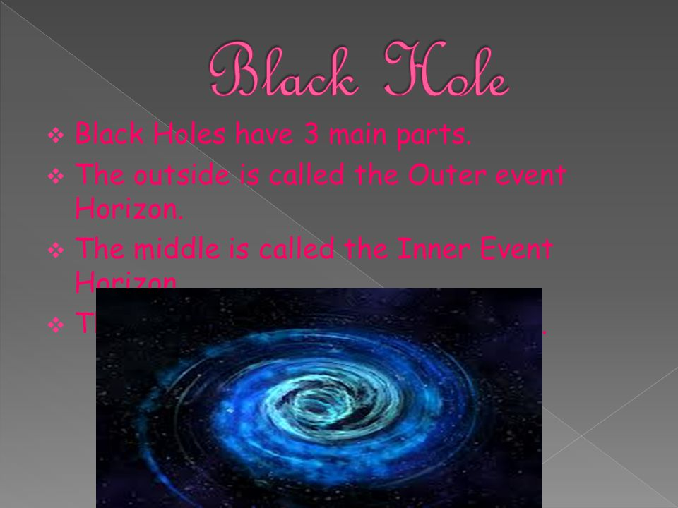 Black Hole Black Holes have 3 main parts.