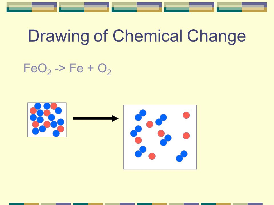 Drawing of Chemical Change