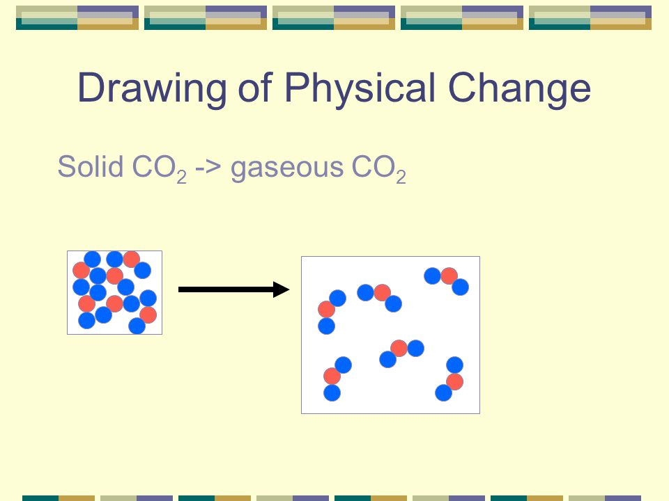 Drawing of Physical Change