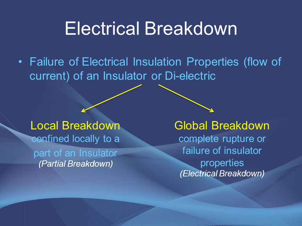 Electric Current Locator : High voltage engineering advanced ppt video online