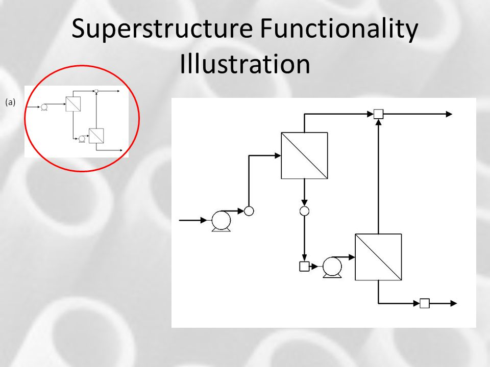 Superstructure Functionality Illustration