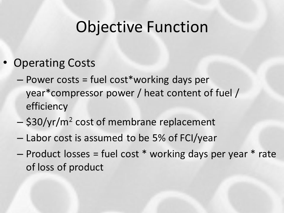 Objective Function Operating Costs