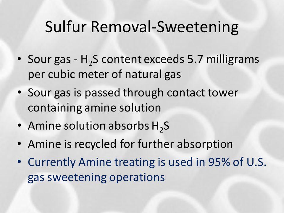 Sulfur Removal-Sweetening