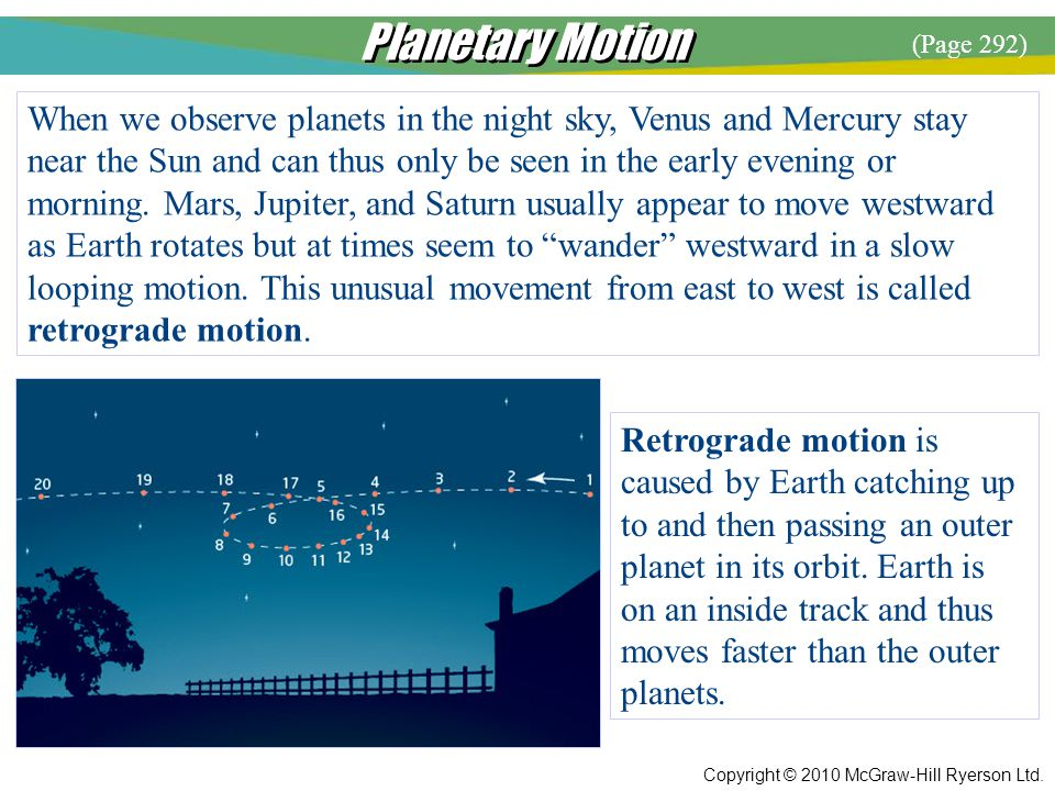 Planetary Motion (Page 292)