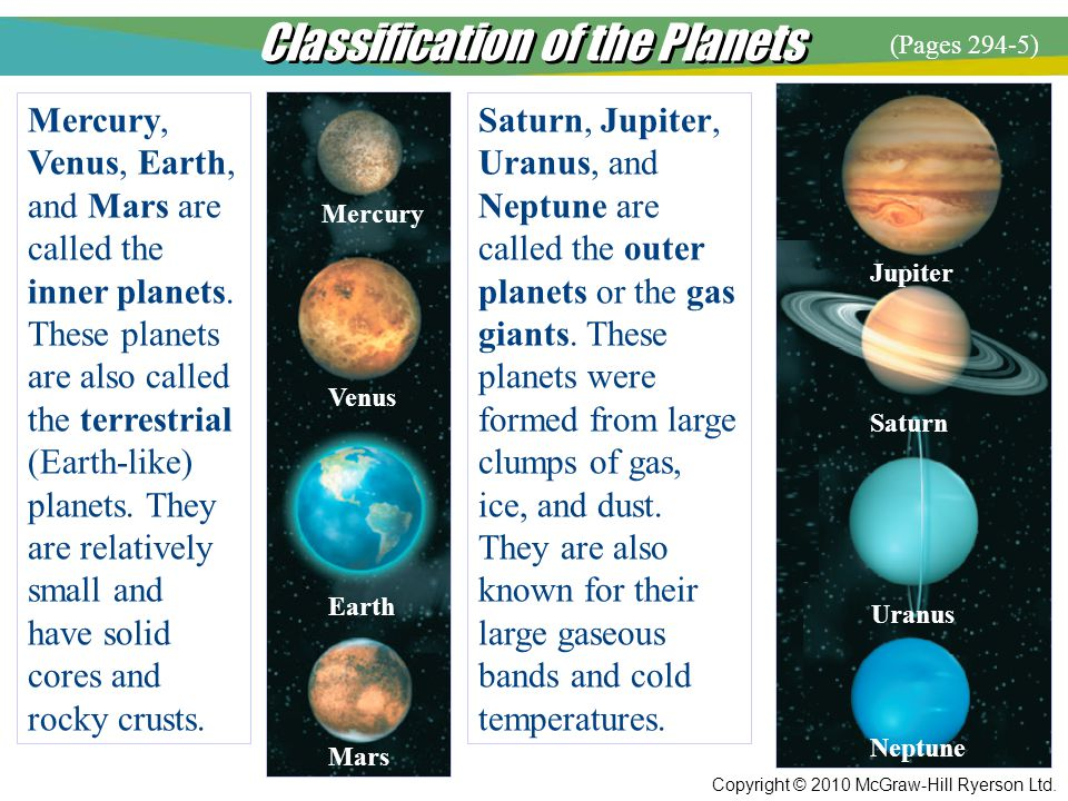 Classification of the Planets