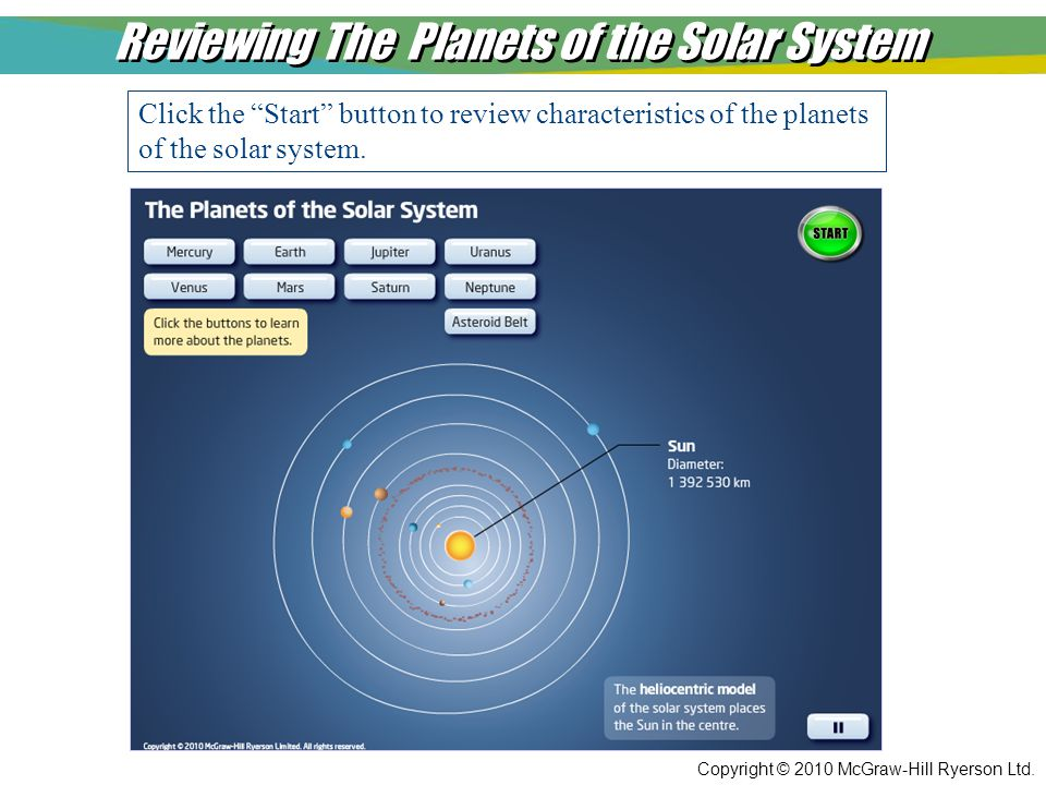Reviewing The Planets of the Solar System
