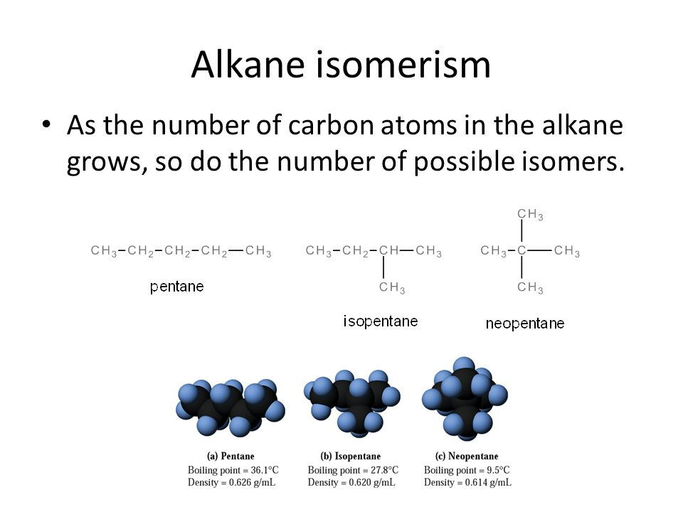 Alkane isomerism As the number of carbon atoms in the alkane grows, so do the number of possible isomers.