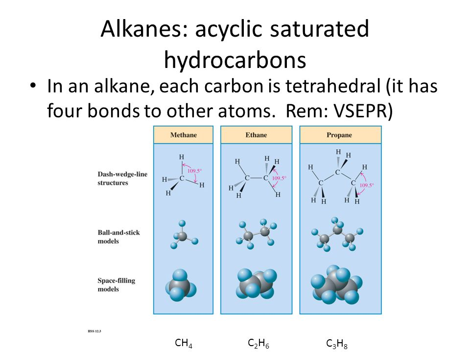 Alkanes: acyclic saturated hydrocarbons