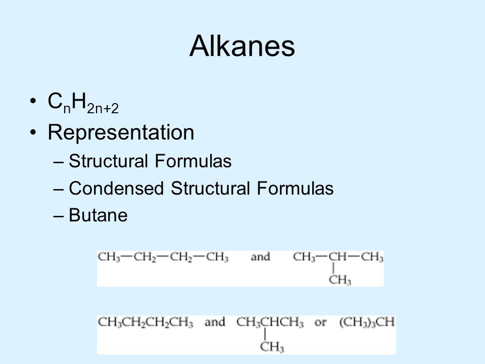 Alkanes CnH2n+2 Representation Structural Formulas