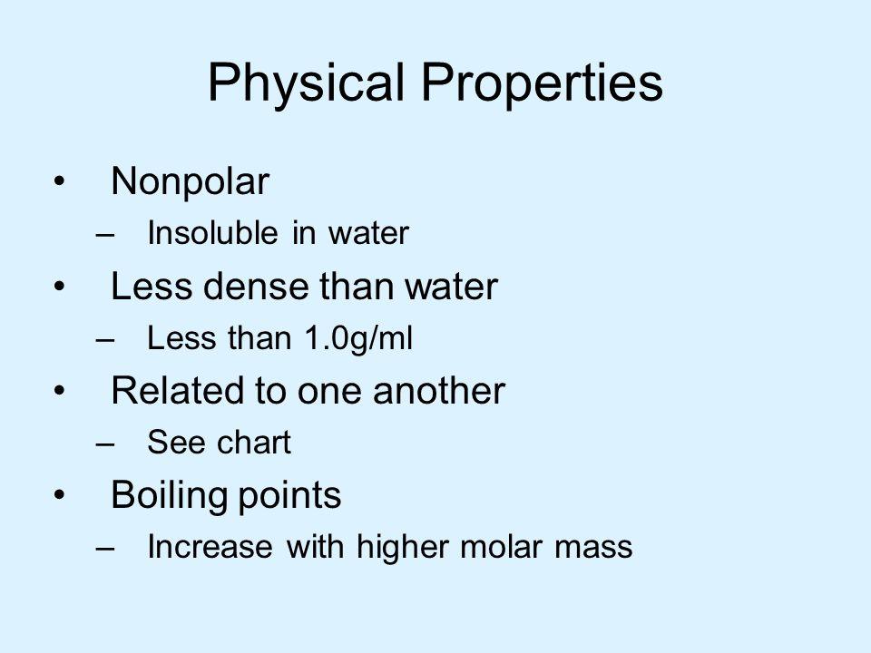 Physical Properties Nonpolar Less dense than water
